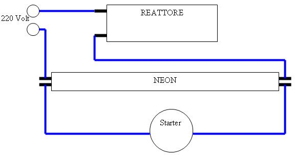Schema Elettrico Per Neon A Led : Ivotek